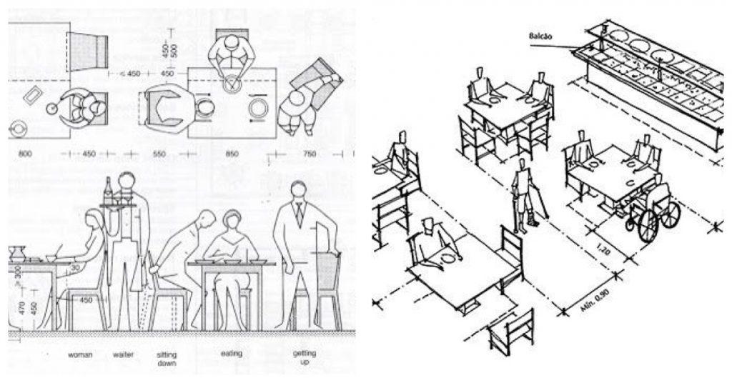 Es importante la distancia entre mesas